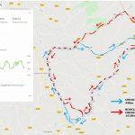 Parcours Route long 68km - D+857m